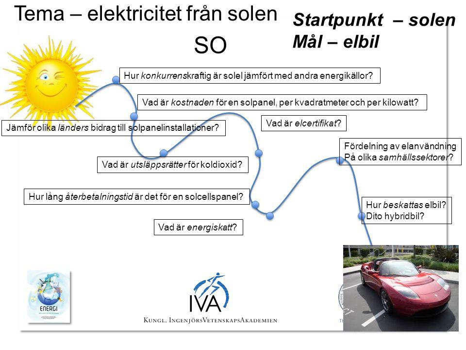 Tema – elektricitet från solen Startpunkt – solen Mål – elbil Jämför olika länders bidrag till solpanelinstallationer? Hur konkurrenskraftig är solel