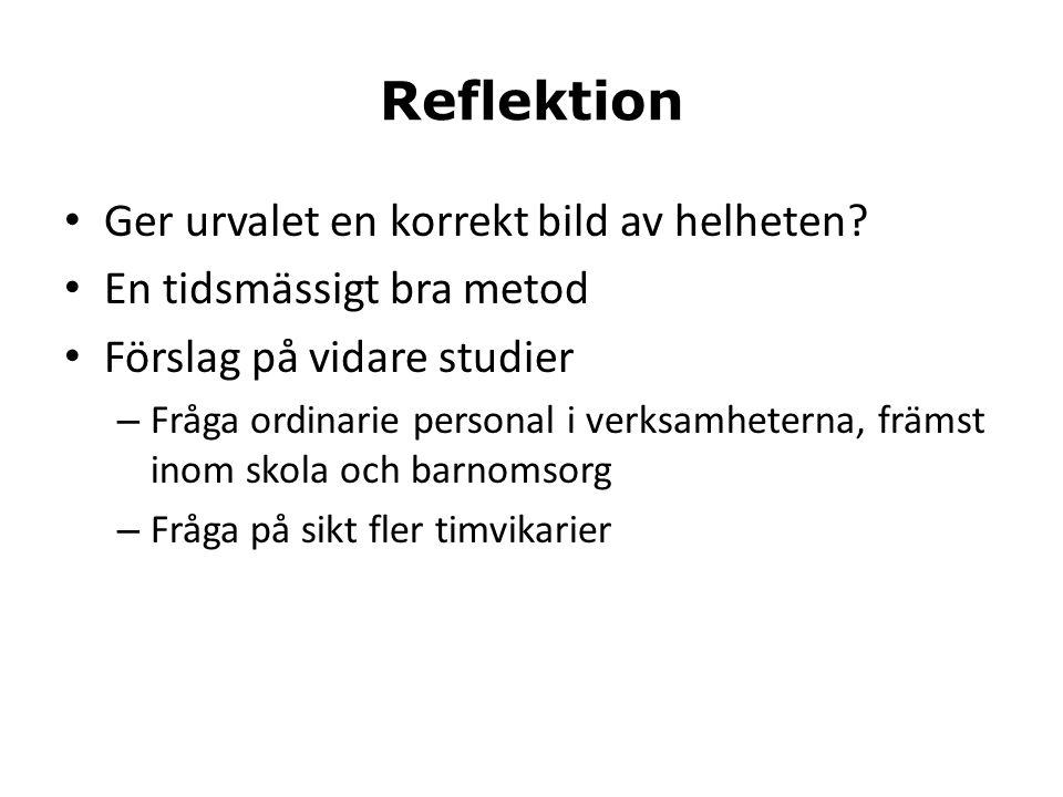 Reflektion • Ger urvalet en korrekt bild av helheten? • En tidsmässigt bra metod • Förslag på vidare studier – Fråga ordinarie personal i verksamheter