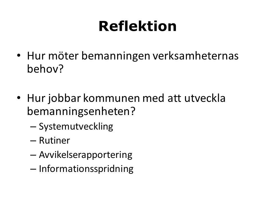 Reflektion • Hur möter bemanningen verksamheternas behov? • Hur jobbar kommunen med att utveckla bemanningsenheten? – Systemutveckling – Rutiner – Avv