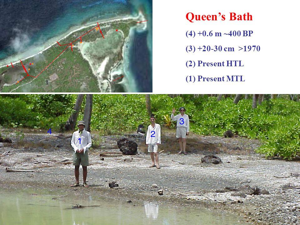 Queen's Bath (4) +0.6 m ~400 BP (3) +20-30 cm >1970 (2) Present HTL (1) Present MTL