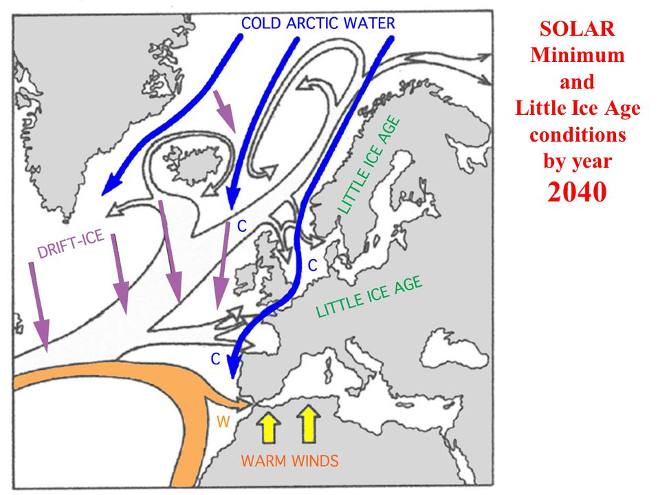 SOLAR Minimum and Little Ice Age conditions by year 2040