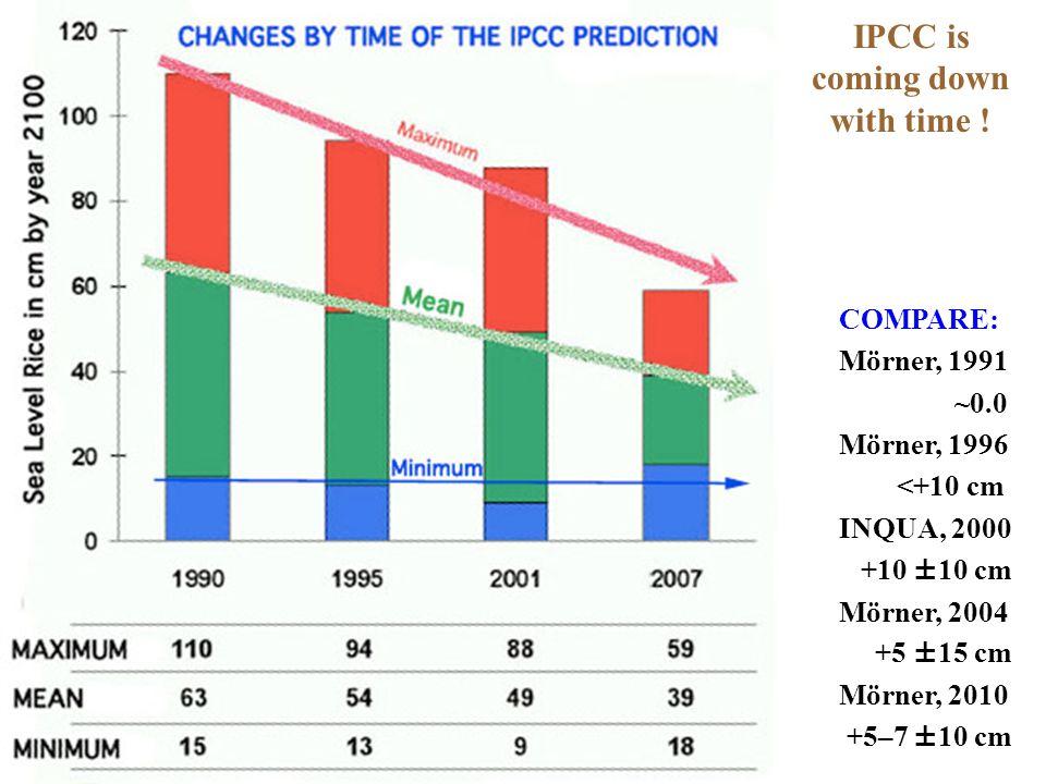 Abdassamatov, 2010 Sunspot low – Solar Minimum Little Ice Age climate condition