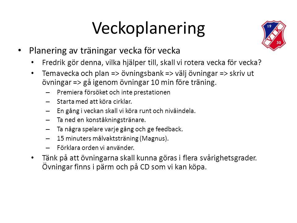 Veckoplanering • Planering av träningar vecka för vecka • Fredrik gör denna, vilka hjälper till, skall vi rotera vecka för vecka.