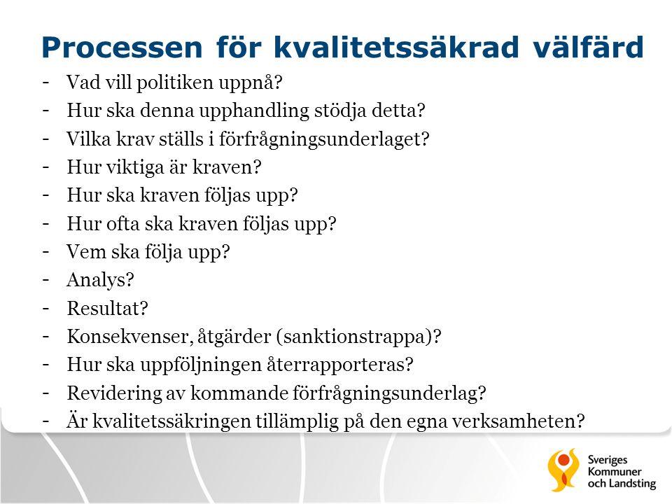 Processen för kvalitetssäkrad välfärd - Vad vill politiken uppnå? - Hur ska denna upphandling stödja detta? - Vilka krav ställs i förfrågningsunderlag