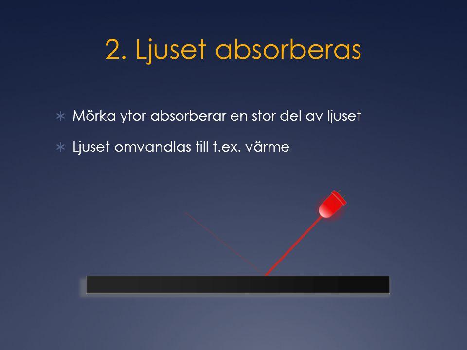 2. Ljuset absorberas  Mörka ytor absorberar en stor del av ljuset  Ljuset omvandlas till t.ex.