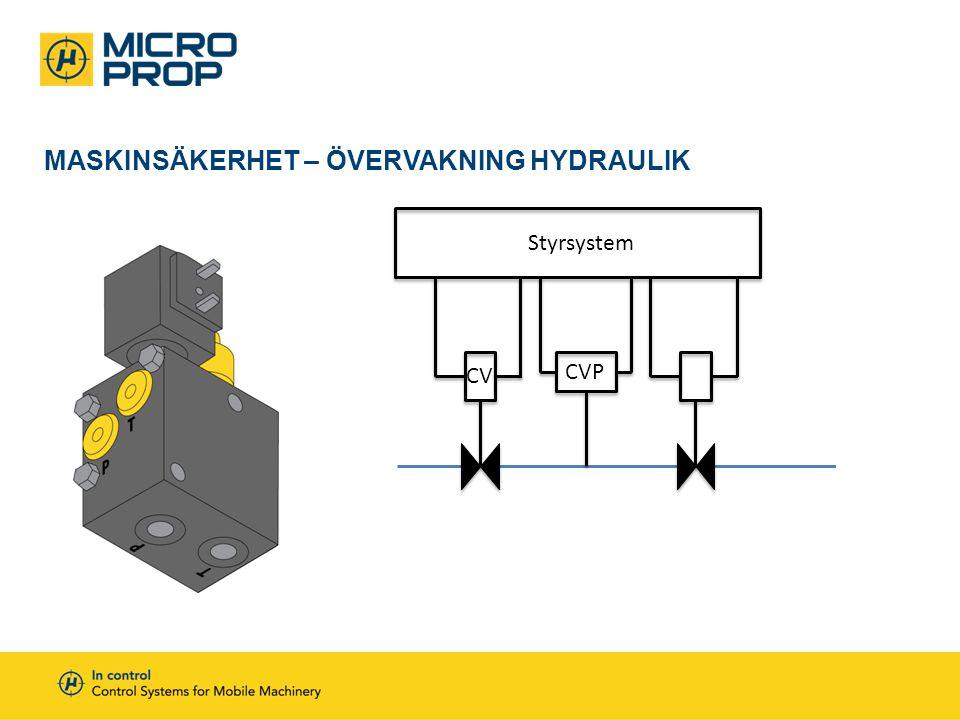 MASKINSÄKERHET – ÖVERVAKNING HYDRAULIK CVP Styrsystem CV