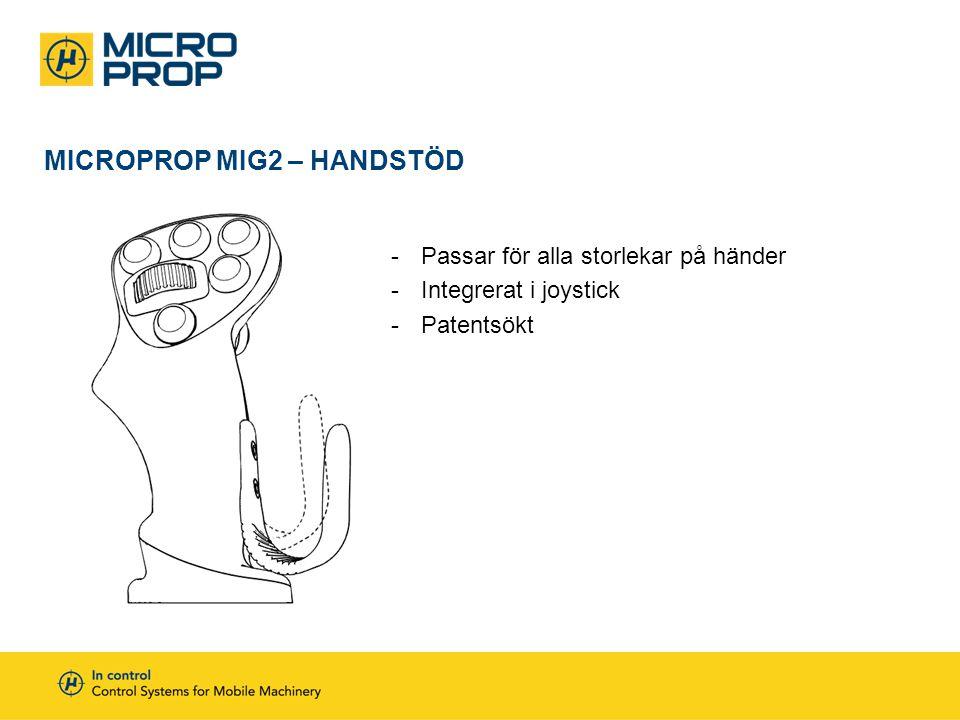MICROPROP MIG2 – HANDSTÖD -Passar för alla storlekar på händer -Integrerat i joystick -Patentsökt