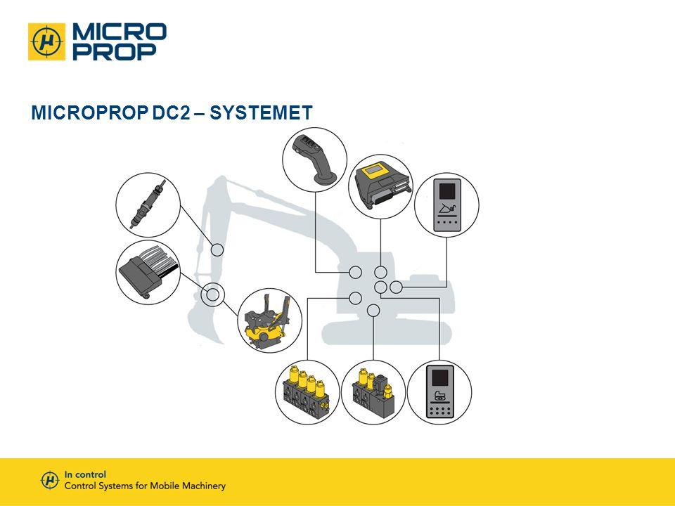 MICROPROP DC2 - HYTTMODUL Analoga ingångar -6 rullar t.ex: -Tilt -Rotation -Extra 1 -Bomsväng -Bandstyrning framåt/bakåt -Bandstyrning sväng Utgångar -Upp till 6 st analoga funktioner med expansionsmodul -Hanterar alla kända kundönskemålen -Möjlighet till koppling direkt mot maskinens spakingångar.