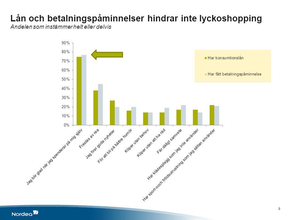 Om undersökningen 10 Undersökningen genomfördes av TNS Gallup för Nordea Datainsamlingen gjordes 26 mars – 11 april 2013 Undersökningen genomfördes via intervjuer med TNS online-panel.