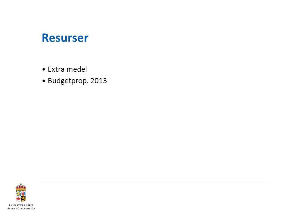 Resurser •Extra medel •Budgetprop. 2013