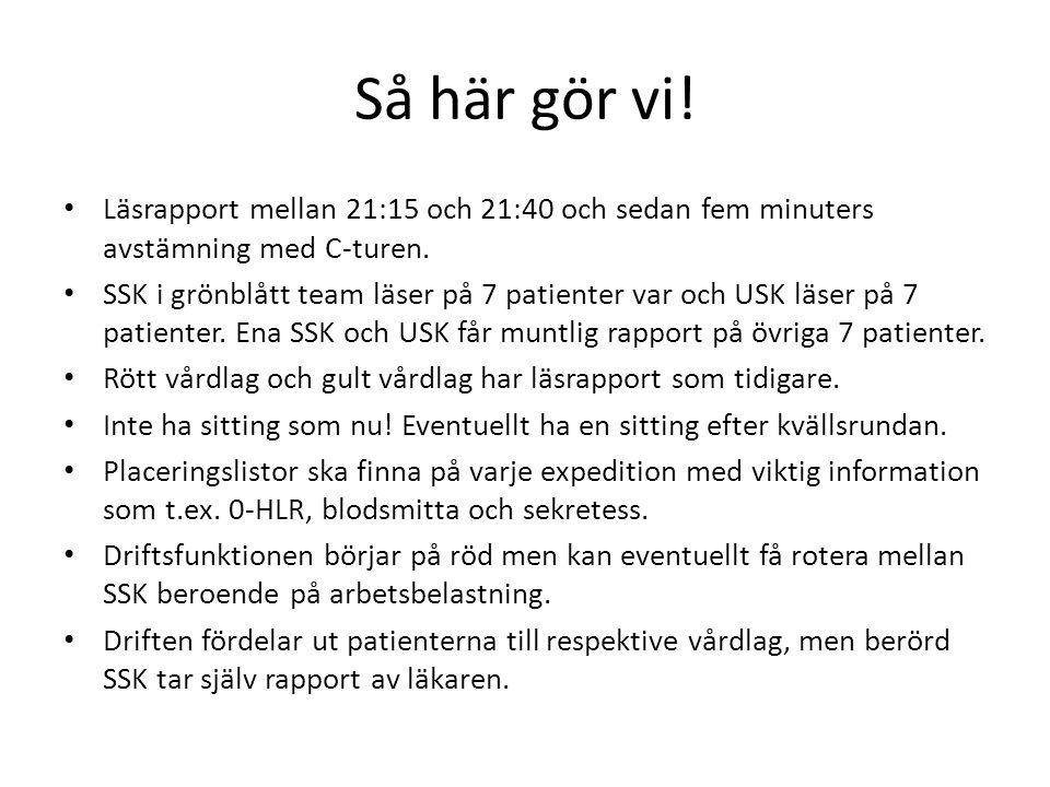 Så här gör vi! • Läsrapport mellan 21:15 och 21:40 och sedan fem minuters avstämning med C-turen. • SSK i grönblått team läser på 7 patienter var och