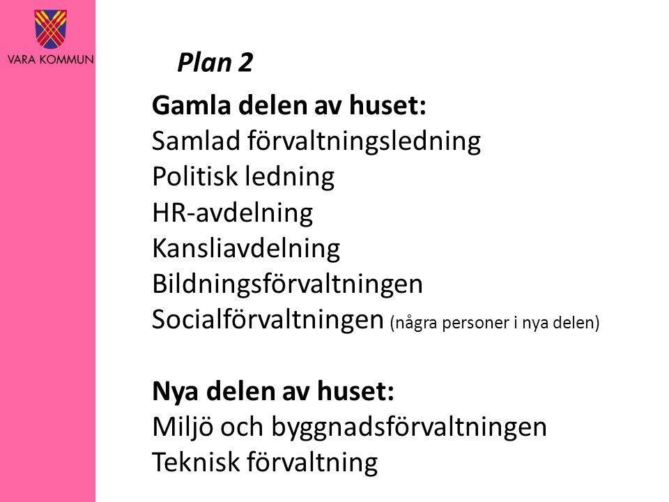 Plan 2 Gamla delen av huset: Samlad förvaltningsledning Politisk ledning HR-avdelning Kansliavdelning Bildningsförvaltningen Socialförvaltningen (några personer i nya delen) Nya delen av huset: Miljö och byggnadsförvaltningen Teknisk förvaltning