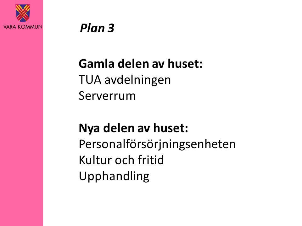 Plan 3 Gamla delen av huset: TUA avdelningen Serverrum Nya delen av huset: Personalförsörjningsenheten Kultur och fritid Upphandling