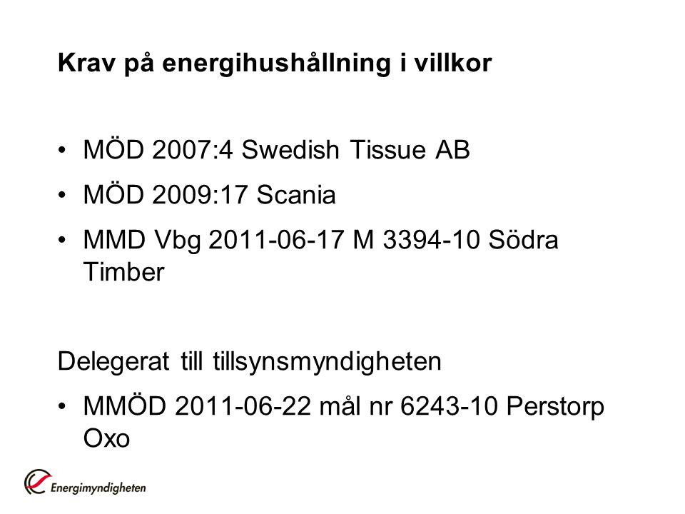 Krav på energihushållning i villkor •MÖD 2007:4 Swedish Tissue AB •MÖD 2009:17 Scania •MMD Vbg 2011-06-17 M 3394-10 Södra Timber Delegerat till tillsy