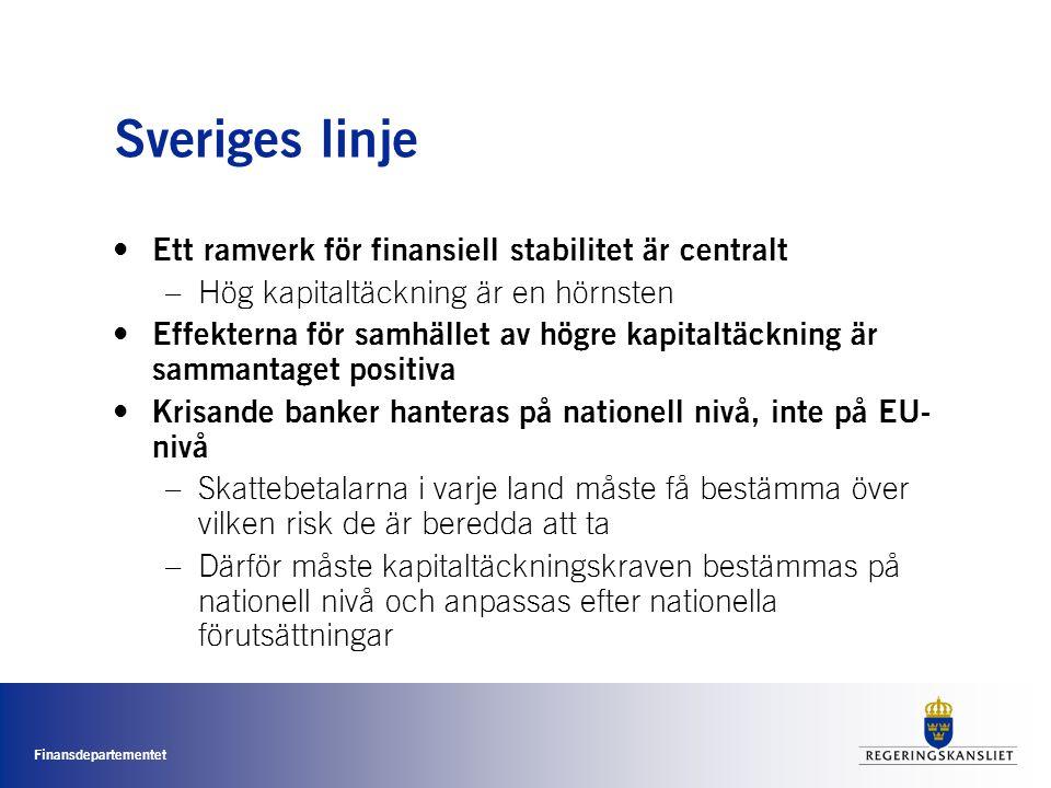 Finansdepartementet Sveriges linje • Ett ramverk för finansiell stabilitet är centralt –Hög kapitaltäckning är en hörnsten • Effekterna för samhället av högre kapitaltäckning är sammantaget positiva • Krisande banker hanteras på nationell nivå, inte på EU- nivå –Skattebetalarna i varje land måste få bestämma över vilken risk de är beredda att ta –Därför måste kapitaltäckningskraven bestämmas på nationell nivå och anpassas efter nationella förutsättningar