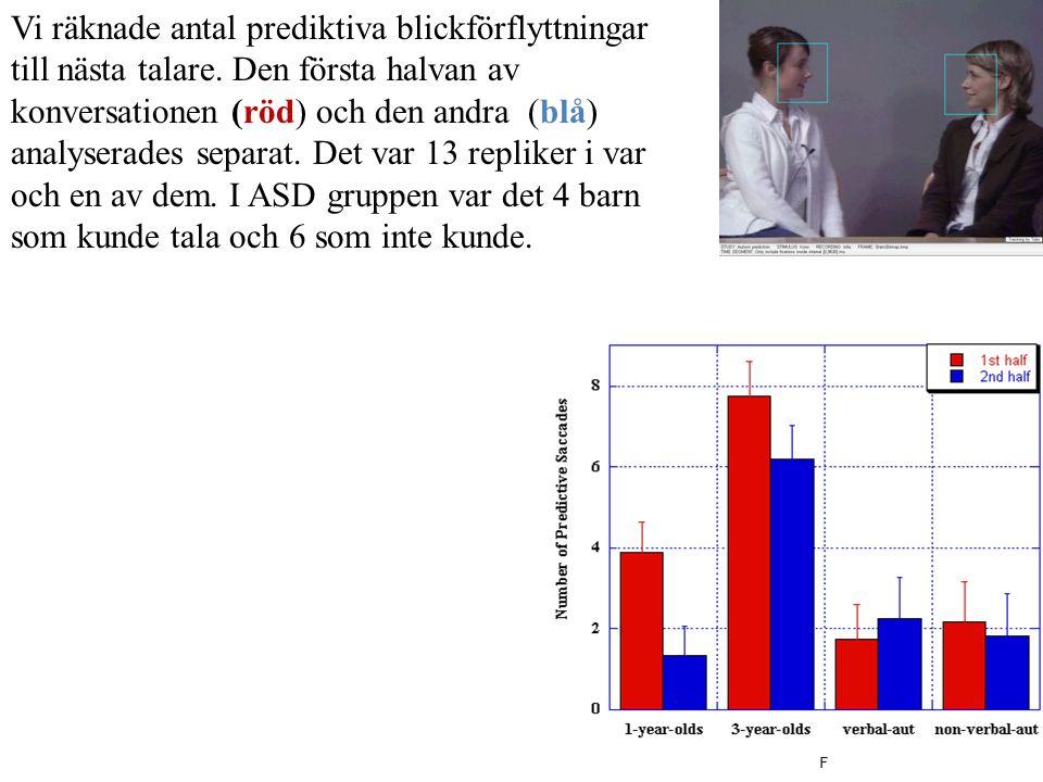 Vi räknade antal prediktiva blickförflyttningar till nästa talare. Den första halvan av konversationen (röd) och den andra (blå) analyserades separat.