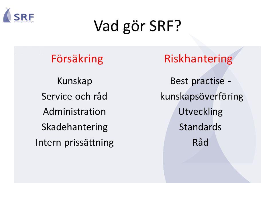 Vad gör SRF? Kunskap Service och råd Administration Skadehantering Intern prissättning Best practise - kunskapsöverföring Utveckling Standards Råd För