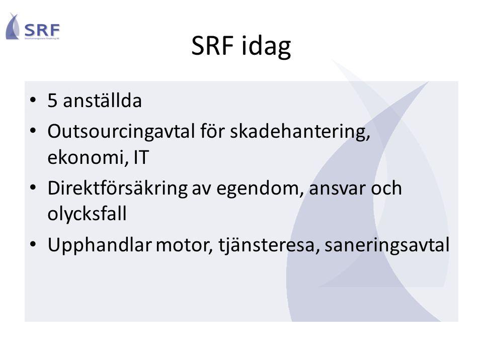 SRF idag • 5 anställda • Outsourcingavtal för skadehantering, ekonomi, IT • Direktförsäkring av egendom, ansvar och olycksfall • Upphandlar motor, tjä