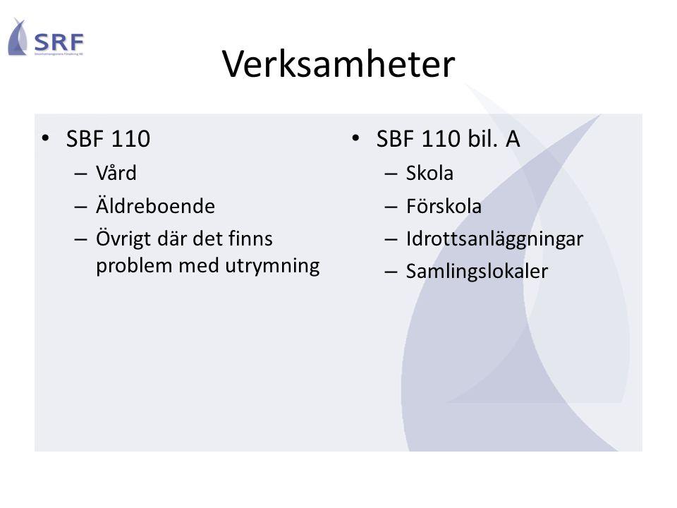 Verksamheter • SBF 110 – Vård – Äldreboende – Övrigt där det finns problem med utrymning • SBF 110 bil. A – Skola – Förskola – Idrottsanläggningar – S