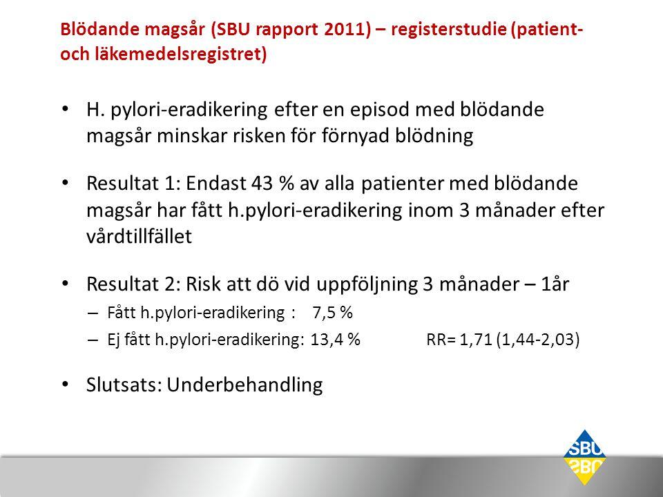 Blödande magsår (SBU rapport 2011) – registerstudie (patient- och läkemedelsregistret) • H. pylori-eradikering efter en episod med blödande magsår min