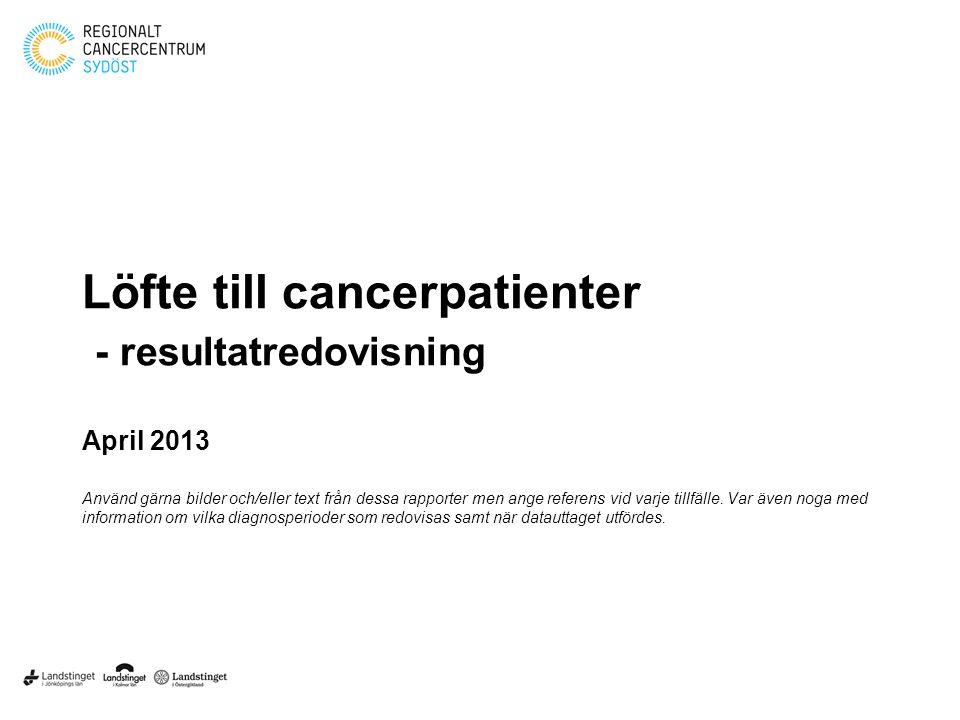 Löfte till cancerpatienter - resultatredovisning April 2013 Använd gärna bilder och/eller text från dessa rapporter men ange referens vid varje tillfä