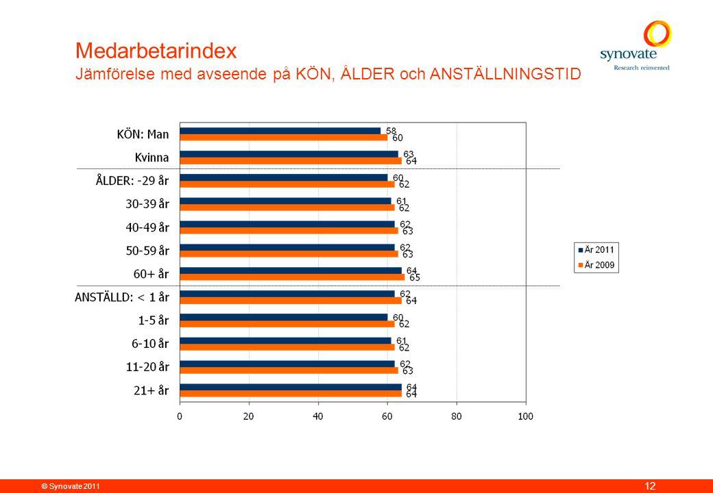 © Synovate 2011 12 Medarbetarindex Jämförelse med avseende på KÖN, ÅLDER och ANSTÄLLNINGSTID