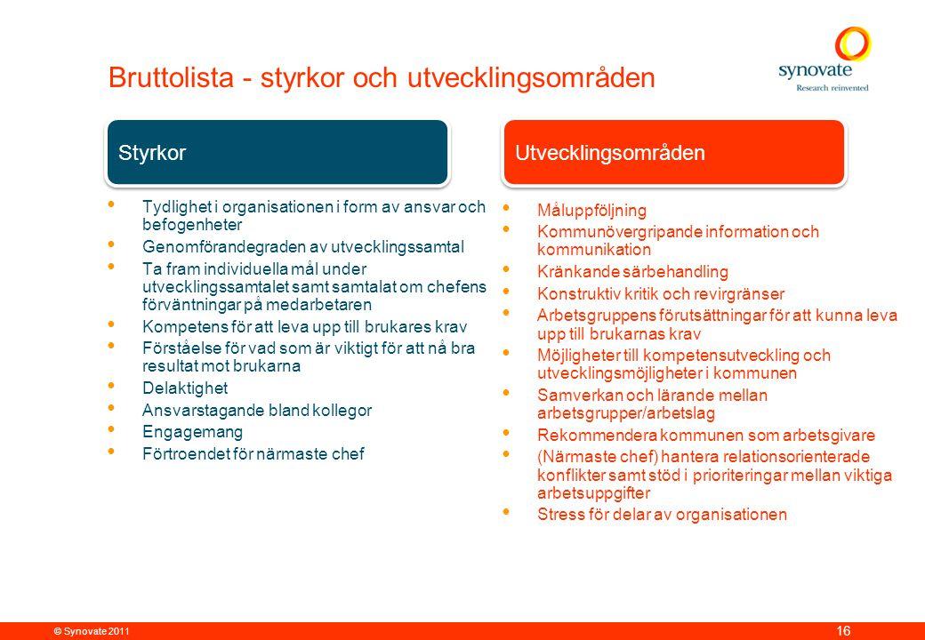 © Synovate 2011 16 • Tydlighet i organisationen i form av ansvar och befogenheter • Genomförandegraden av utvecklingssamtal • Ta fram individuella mål