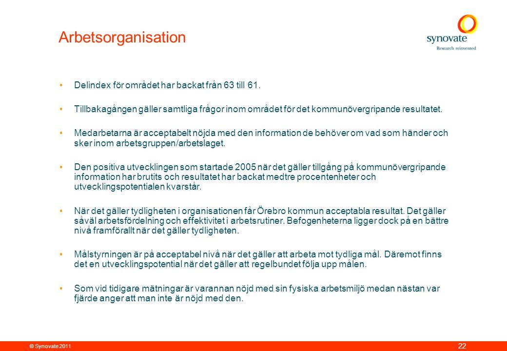 © Synovate 2011 22 Arbetsorganisation •Delindex för området har backat från 63 till 61. •Tillbakagången gäller samtliga frågor inom området för det ko
