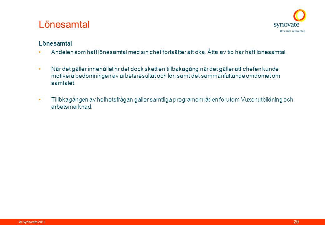 © Synovate 2011 29 Lönesamtal •Andelen som haft lönesamtal med sin chef fortsätter att öka. Åtta av tio har haft lönesamtal. •När det gäller innehålle