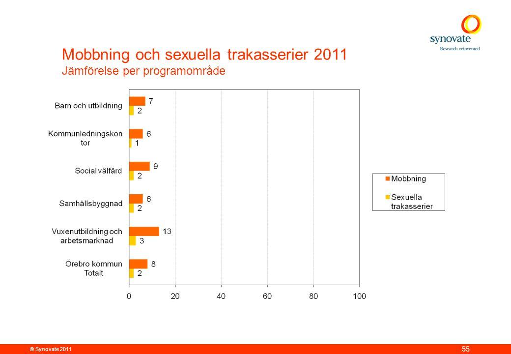 © Synovate 2011 55 Mobbning och sexuella trakasserier 2011 Jämförelse per programområde