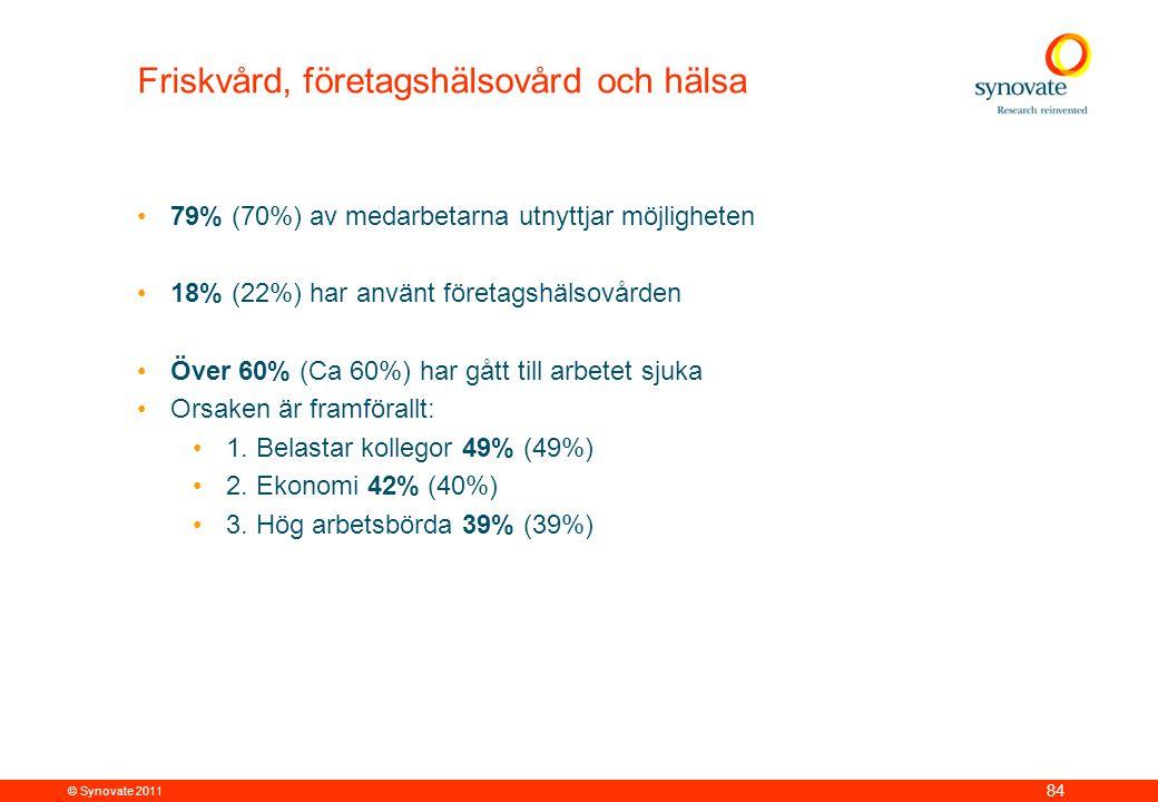 © Synovate 2011 84 Friskvård, företagshälsovård och hälsa •79% (70%) av medarbetarna utnyttjar möjligheten •18% (22%) har använt företagshälsovården •