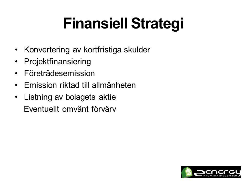 Finansiell Strategi •Konvertering av kortfristiga skulder •Projektfinansiering •Företrädesemission •Emission riktad till allmänheten •Listning av bolagets aktie Eventuellt omvänt förvärv
