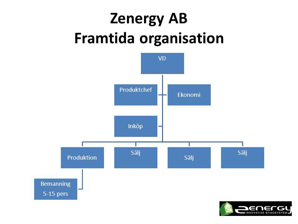Zenergy AB Framtida organisation VD Produktion Bemanning 5-15 pers Sälj Produktchef Ekonomi Inköp