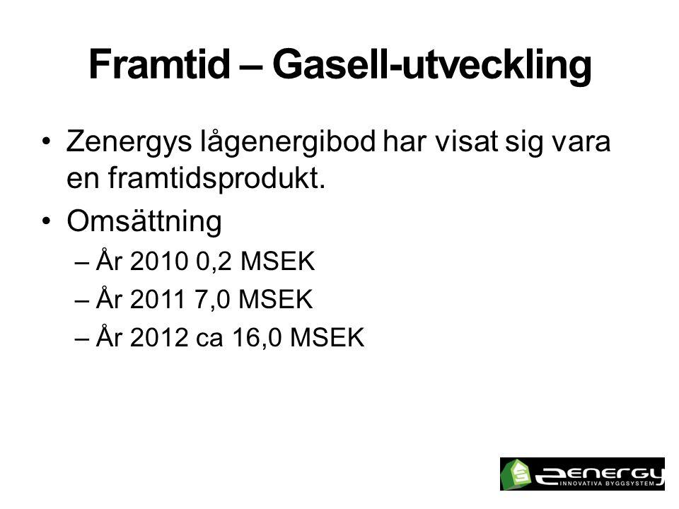 Framtid – Gasell-utveckling •Zenergys lågenergibod har visat sig vara en framtidsprodukt.