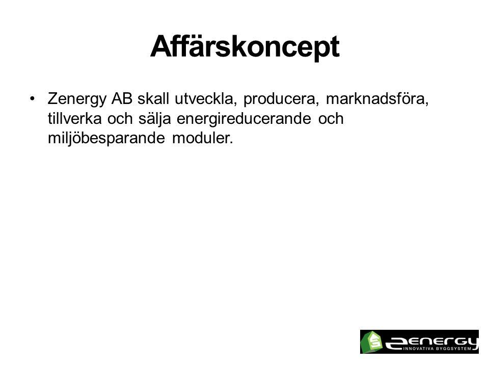 Affärskoncept •Zenergy AB skall utveckla, producera, marknadsföra, tillverka och sälja energireducerande och miljöbesparande moduler.