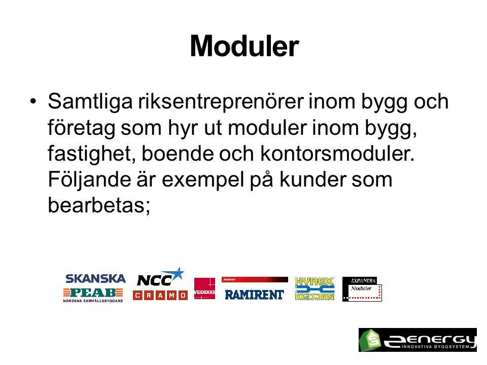 Moduler •Samtliga riksentreprenörer inom bygg och företag som hyr ut moduler inom bygg, fastighet, boende och kontorsmoduler.