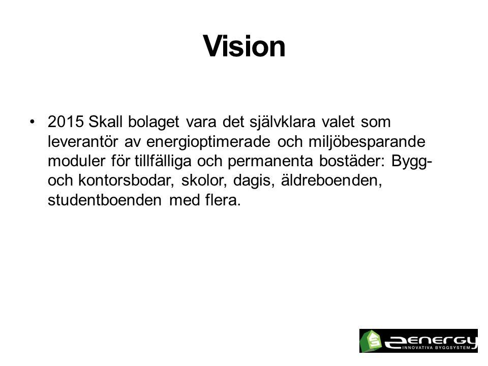 Vision •2015 Skall bolaget vara det självklara valet som leverantör av energioptimerade och miljöbesparande moduler för tillfälliga och permanenta bostäder: Bygg- och kontorsbodar, skolor, dagis, äldreboenden, studentboenden med flera.