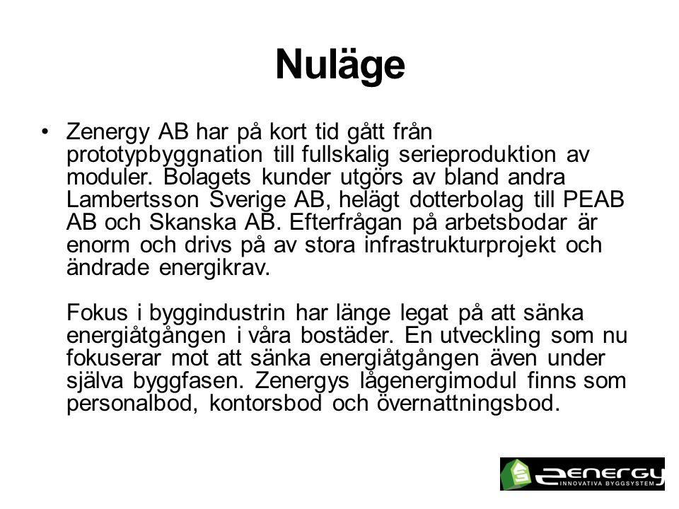 Nuläge •Zenergy AB har på kort tid gått från prototypbyggnation till fullskalig serieproduktion av moduler.