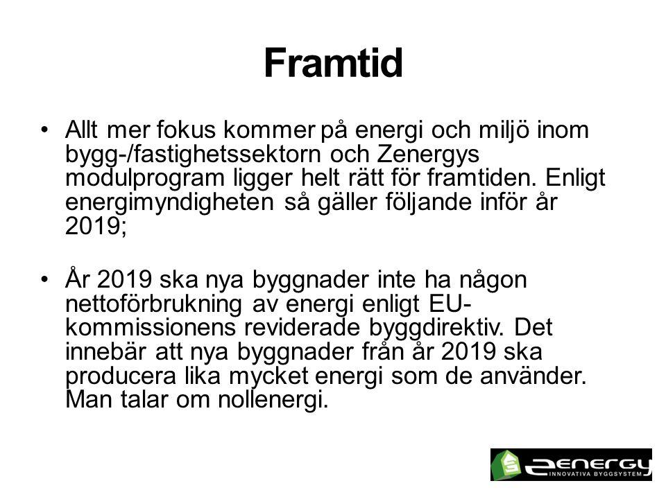 Framtid •Allt mer fokus kommer på energi och miljö inom bygg-/fastighetssektorn och Zenergys modulprogram ligger helt rätt för framtiden.