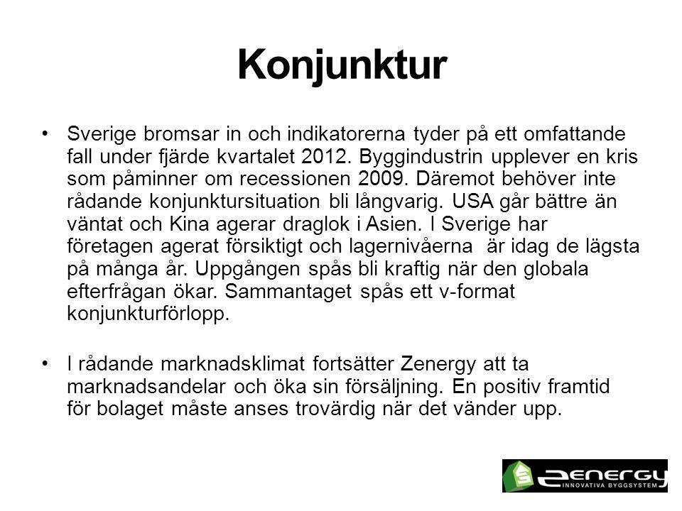 Konjunktur •Sverige bromsar in och indikatorerna tyder på ett omfattande fall under fjärde kvartalet 2012.