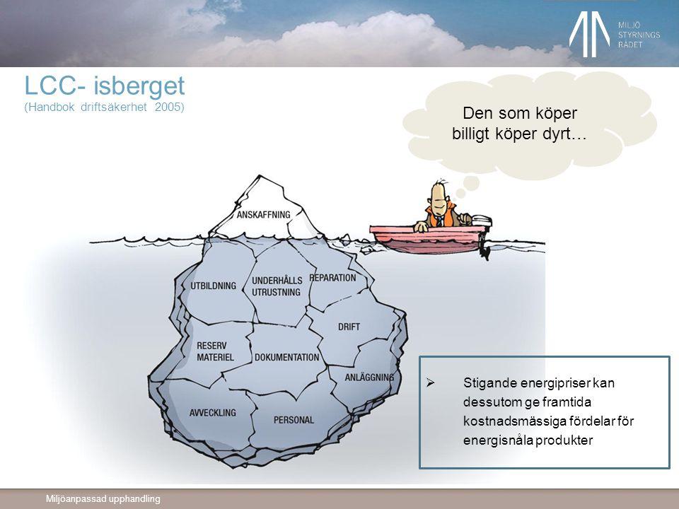 Miljöanpassad upphandling LCC- isberget (Handbok driftsäkerhet 2005) Den som köper billigt köper dyrt…  Stigande energipriser kan dessutom ge framtida kostnadsmässiga fördelar för energisnåla produkter