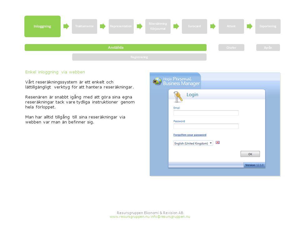 Inloggning TraktamenteRepresentation Bilersättning Körjournal EurocardAttestExportering Registrering Anställda Byrån Enkel inloggning via webben Vårt