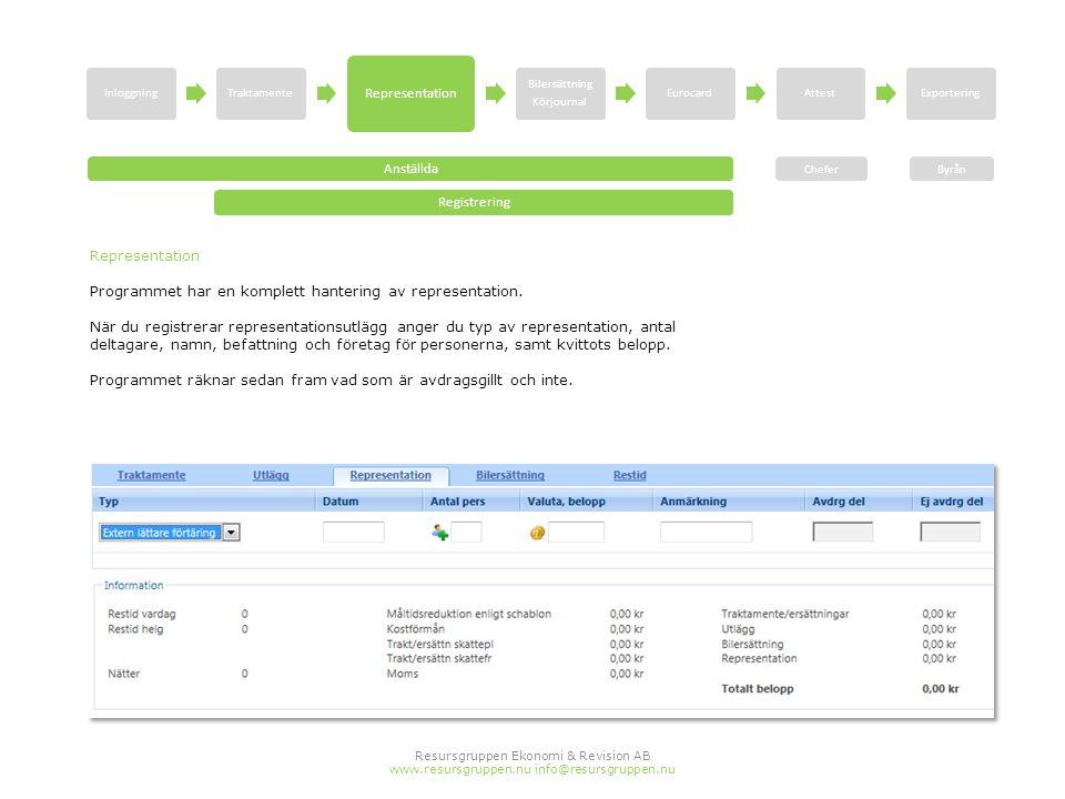 Resursgruppen Ekonomi & Revision AB www.resursgruppen.nu info@resursgruppen.nu Bilersättning Systemet innehåller aktuella skattefria belopp för ersättning av resor med egen bil i tjänsten eller för tjänstebil.