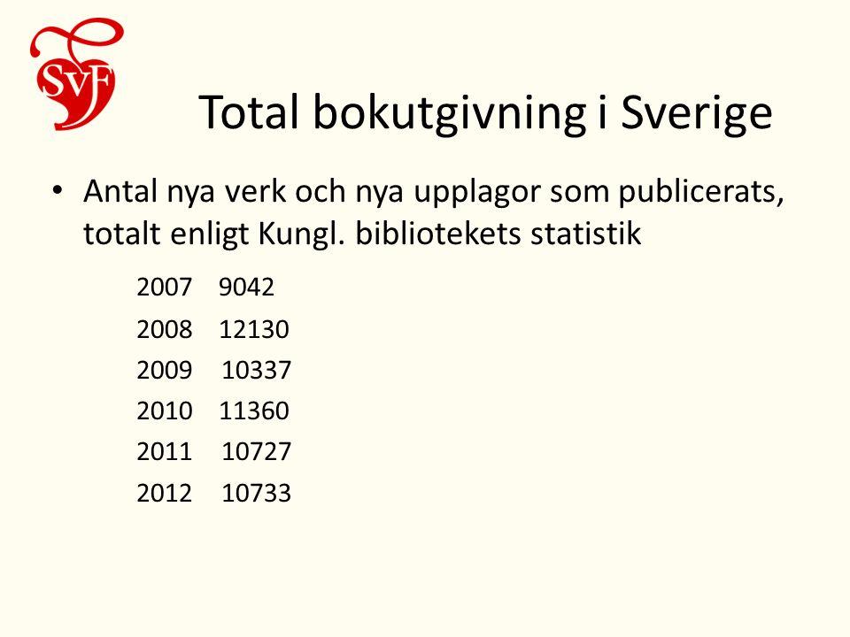 Total bokutgivning i Sverige • Antal nya verk och nya upplagor som publicerats, totalt enligt Kungl.