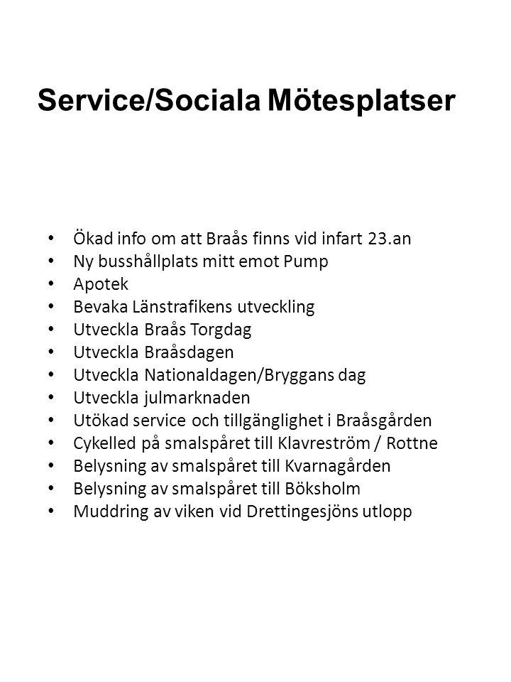 Service/Sociala Mötesplatser • Ökad info om att Braås finns vid infart 23.an • Ny busshållplats mitt emot Pump • Apotek • Bevaka Länstrafikens utveckl