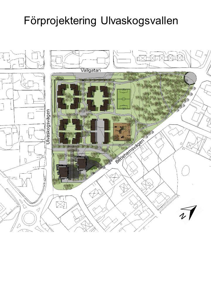 Förprojektering Ulvaskogsvallen