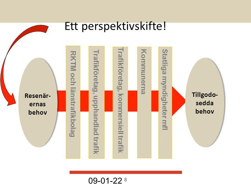 8 09-01-22 Resenär- ernas behov Tillgodo- sedda behov Ett perspektivskifte! RKTM och länstrafikbolag Trafikföretag, upphandlad trafik Trafikföretag, k