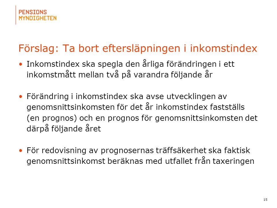 För att uppdatera sidfotstexten, gå till menyn: Visa/Sidhuvud och sidfot... Förslag: Ta bort eftersläpningen i inkomstindex •Inkomstindex ska spegla d