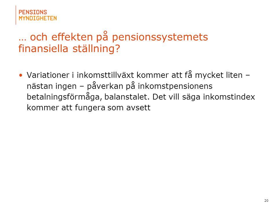 För att uppdatera sidfotstexten, gå till menyn: Visa/Sidhuvud och sidfot... … och effekten på pensionssystemets finansiella ställning? 20 •Variationer