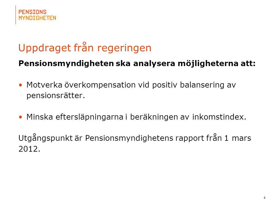 För att uppdatera sidfotstexten, gå till menyn: Visa/Sidhuvud och sidfot... Uppdraget från regeringen Pensionsmyndigheten ska analysera möjligheterna